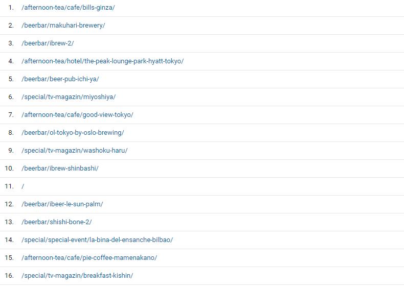 クロスドメイントラッキング(Google Tag Manager)